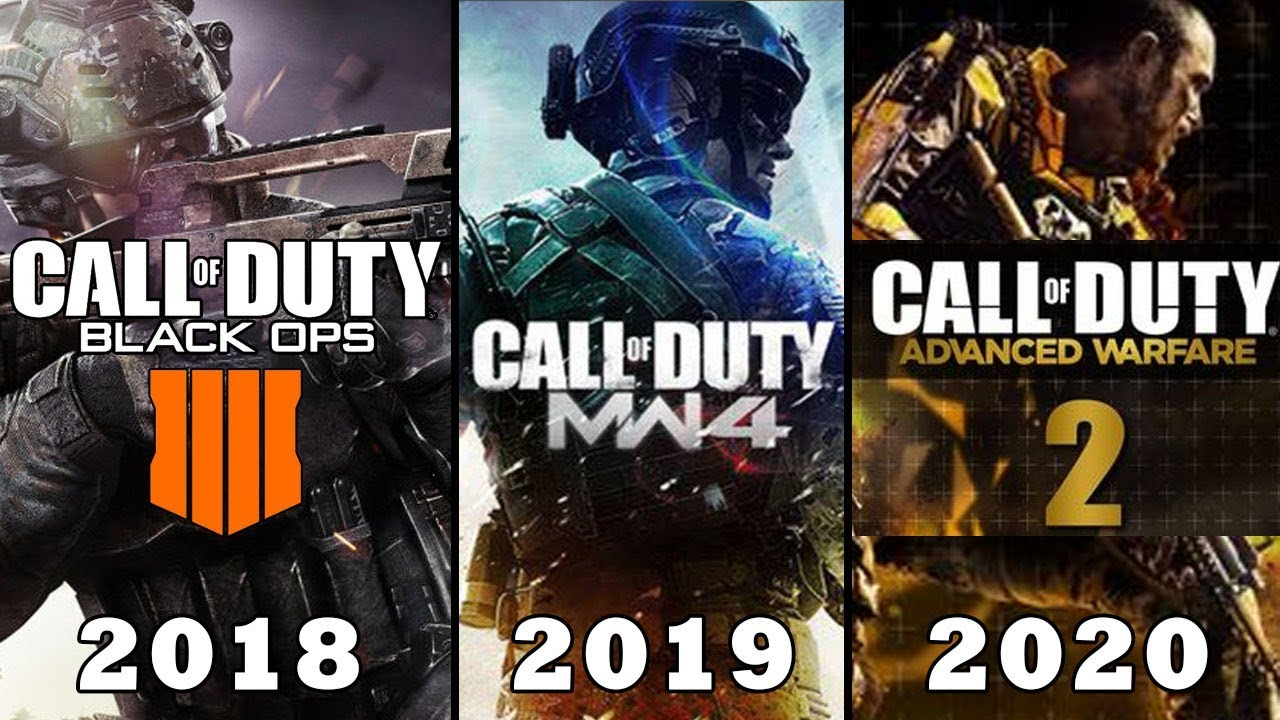 POSSIBLE FUTURE CALL OF DUTY RELEASES DISCUSSION! (COD 2018, COD ...