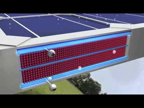 how-solar-panels-work- -solar-pv-systems- -london,-ontario