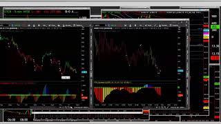 Free Webinar: The 10x Trade Formula Q&A 8-25-17
