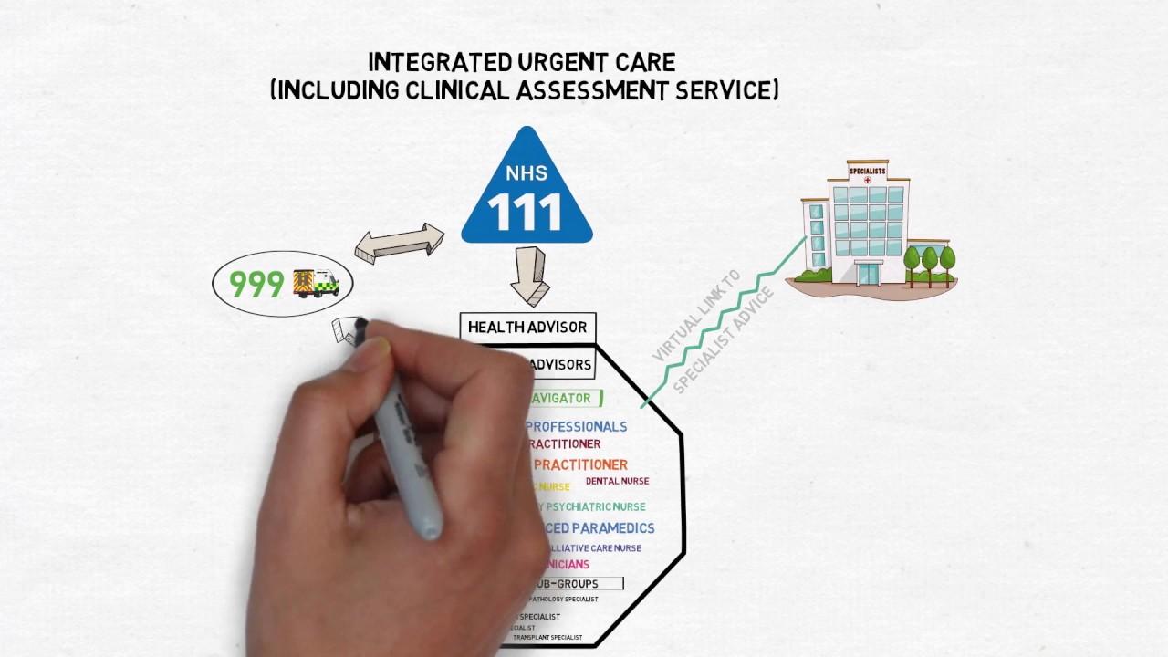 Integrated Urgent Care | Care UK Healthcare