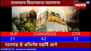 News30 Rajasthan Live Stream