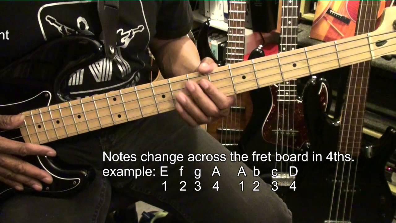 how to find play notes on the 4 string bass guitar tutorial lesson ebmtl hd youtube. Black Bedroom Furniture Sets. Home Design Ideas