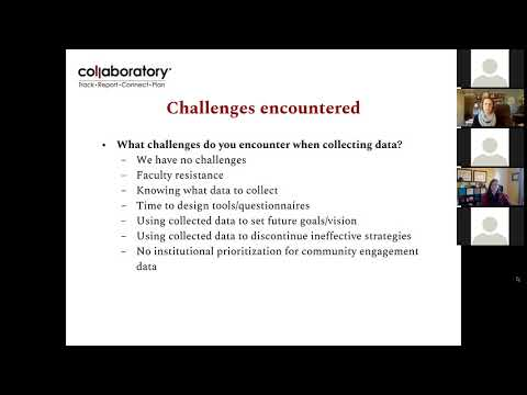 Ohio Campus Compact Collaboratory webinar - Faculty/staff tracking their engagement