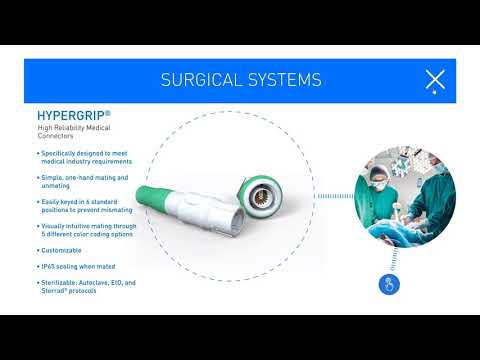 Medical market 3D animation