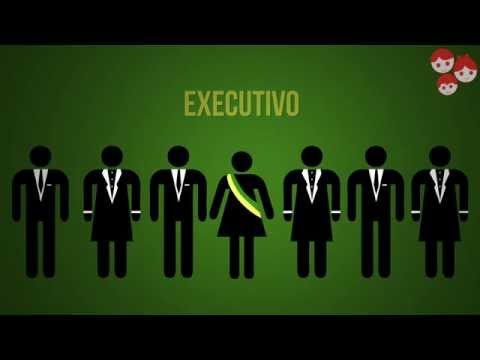 Estrutura Política no Brasil