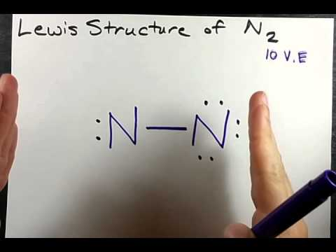 Lewis Structure Of N2 Nitrogen Gas Youtube