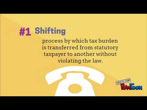 forms of escape from taxation