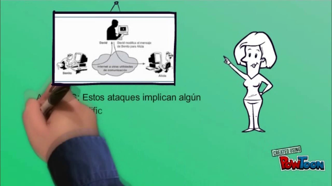Tipos de Ataques Informáticos Teleinformática 8vo - YouTube