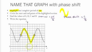 4 5 name that graph with phase shift