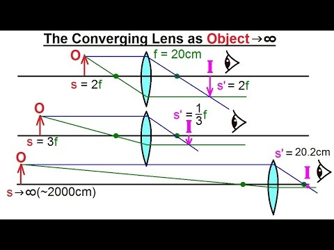 how to work out focal length of telescope