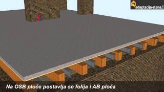 Sanacija poda u starim zgradama by adaptacija stana -net