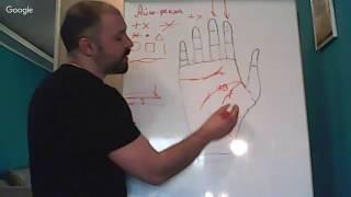 Хиромантия. Урок 5. Линия Сердца. Знаки. Группа 2/18. Школа  пространственной  хиромантии.