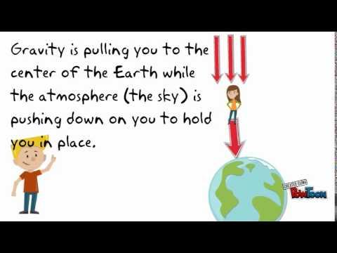 Planets Enrichment Lesson