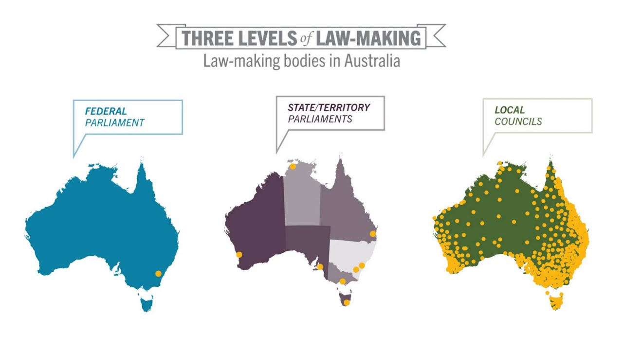3 levels of government Federation australian government state and territory government local  government australia's formal  there are three arms of government in australia .