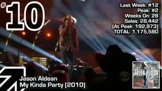 Billboard 200 - Top 20 Albums (5/28/2011)
