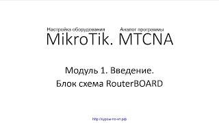 Настройка оборудования MIkroTik. 11 Блок схема RouterBoard(Видеокурс