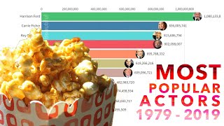 Most Popular Actors - 1979 To 2019 By Worldwide Theatrical Revenue