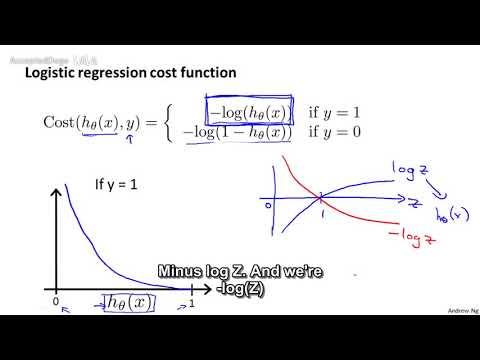 36機器學習(Machine Learning)- 吳恩達(Andrew Ng)中文字幕版Cost Function 【中英】 - YouTube