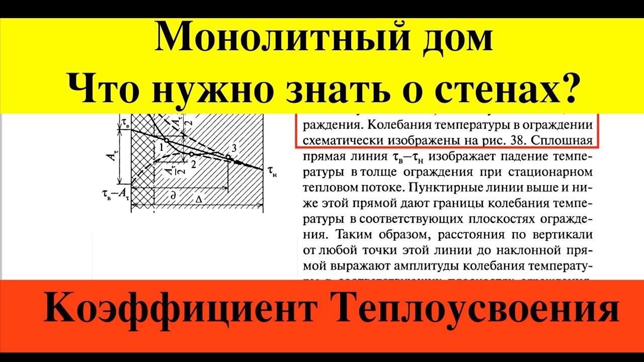 Монолитный Дом Теплоусвоение материала.