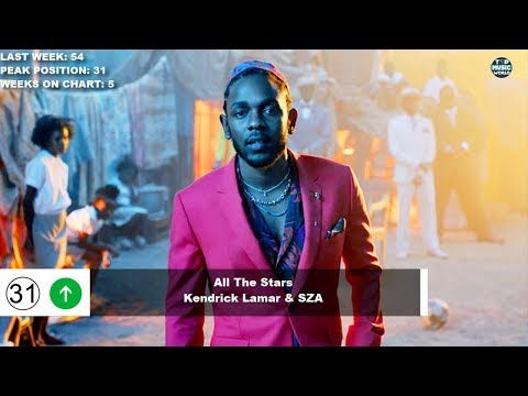 Top 50 Songs Of The Week - February 17, 2018 (Billboard Hot 100)