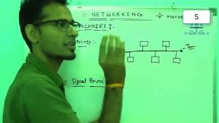 IA Information Assistant-कंप्यूटर नेटवर्किंग टोपोलोजी-Networking Topologies-BUS,RING,STAR,MESH
