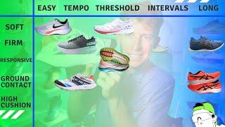 Running Shoe Matrix Early 2020…