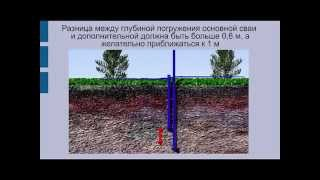 видео Исследование грунтов в лабораториях во время геологических изысканий для строительства