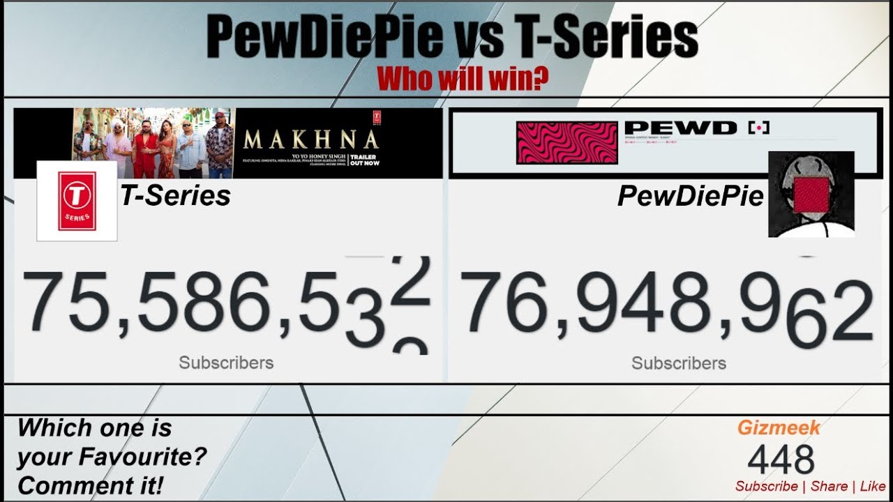 PewDiePie VS T-Series Live Sub Count - is it about winning?  🙄