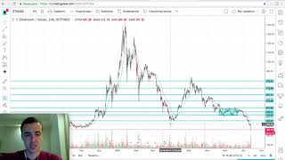 Прогноз цены на Биткоин, Эфир и другие криптовалюты (14 августа)