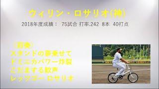 ロペス→ソト→ゲレーロ→マギー→中日汎用→ビシエド→ビシエド(チャンス)→バ...