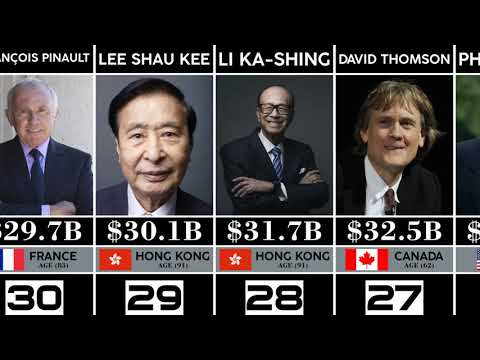 The World's Billionaires 2019 / TOP 50
