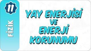 11. Sınıf Fizik  Yay Enerjisi ve Enerji Korunumu