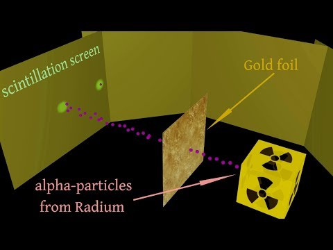 Introduction to subatomic physics and subatomic particles: Part I