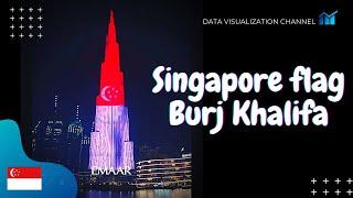 Singapore 🇸🇬flag lights up on World's tallest building Burj Khalifa in Independence day - Dubai, UAE