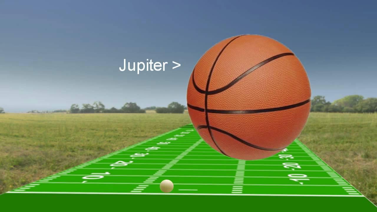 Scale of the Solar System - Earth, Jupiter, Sun v2 - YouTube