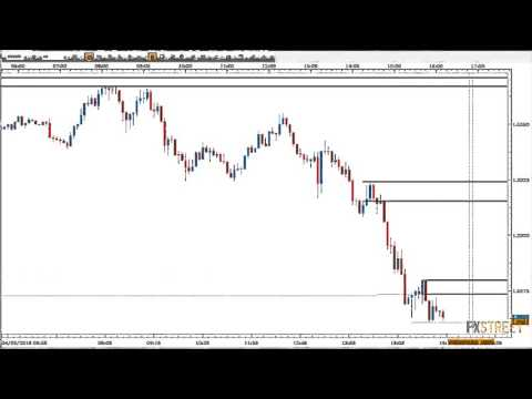 Sam Evans: Intraday Trading vs Swing Trading in Forex