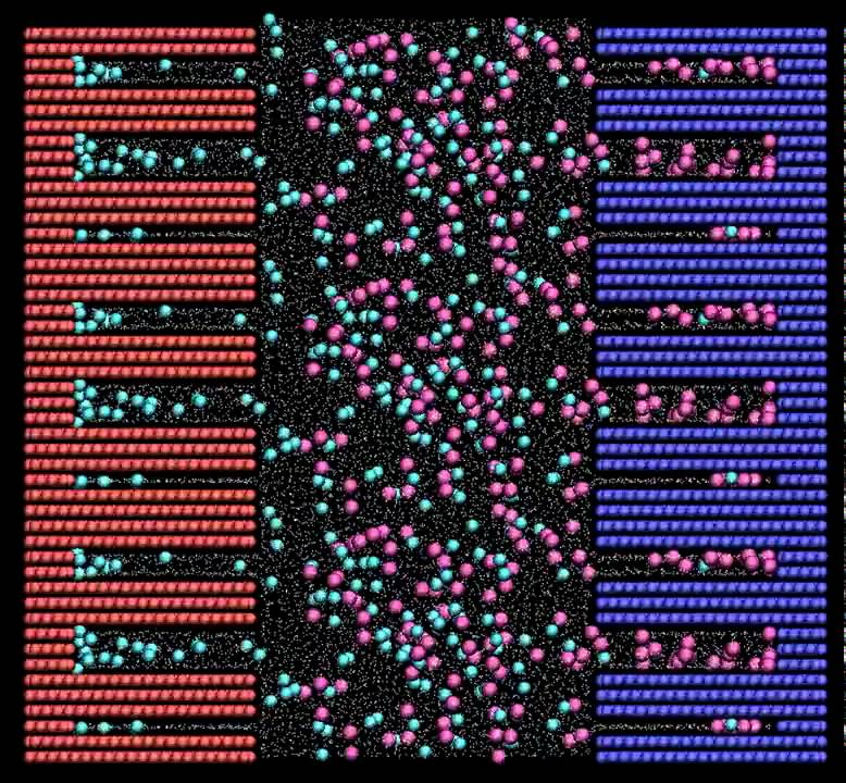 Картинки по запросу supercapacitor