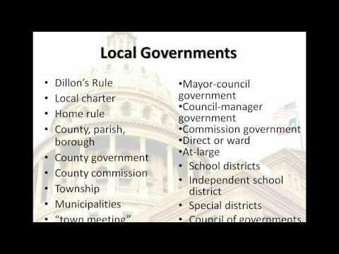 21.- AP Textbook Lecture- State and Local Government