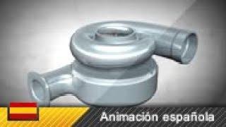 ¿Cómo funciona un turbocompresor? (Animación)