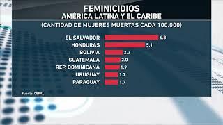 Uruguay es uno de los países con mayor cantidad de femicidios de Sudamérica