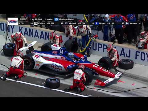 FAST FORWARD: 102nd Running of the Indianapolis 500