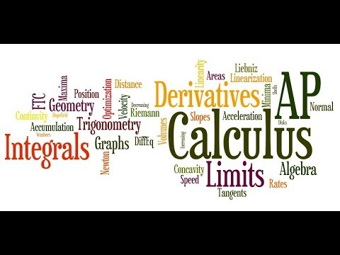 """AP Calculus AB & BC 404: What about f"""" Test??"""
