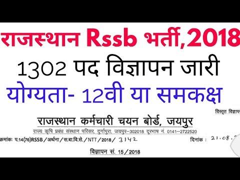 Rajasthan RSSB 1310 पद विज्ञापन जारी 2018 | Rajasthan NTT teacher recruitment 2018