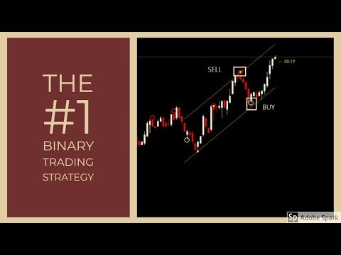 Best Trend Lines Binary Options Trading Strategy// Attach With Metatrader 4// Advanced 2019🔥🔥🔥