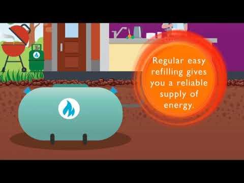 What is LPG for Householders