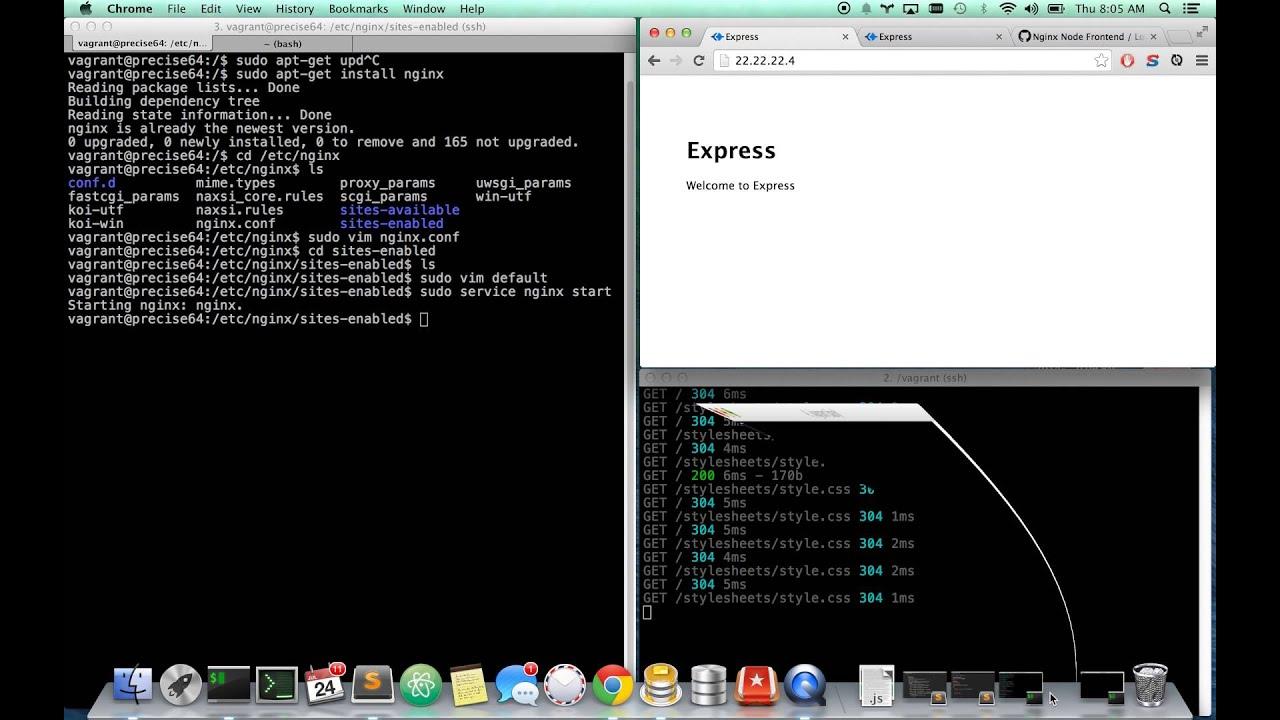 Full node. Js deployment nginx, ssl with lets encrypt youtube.