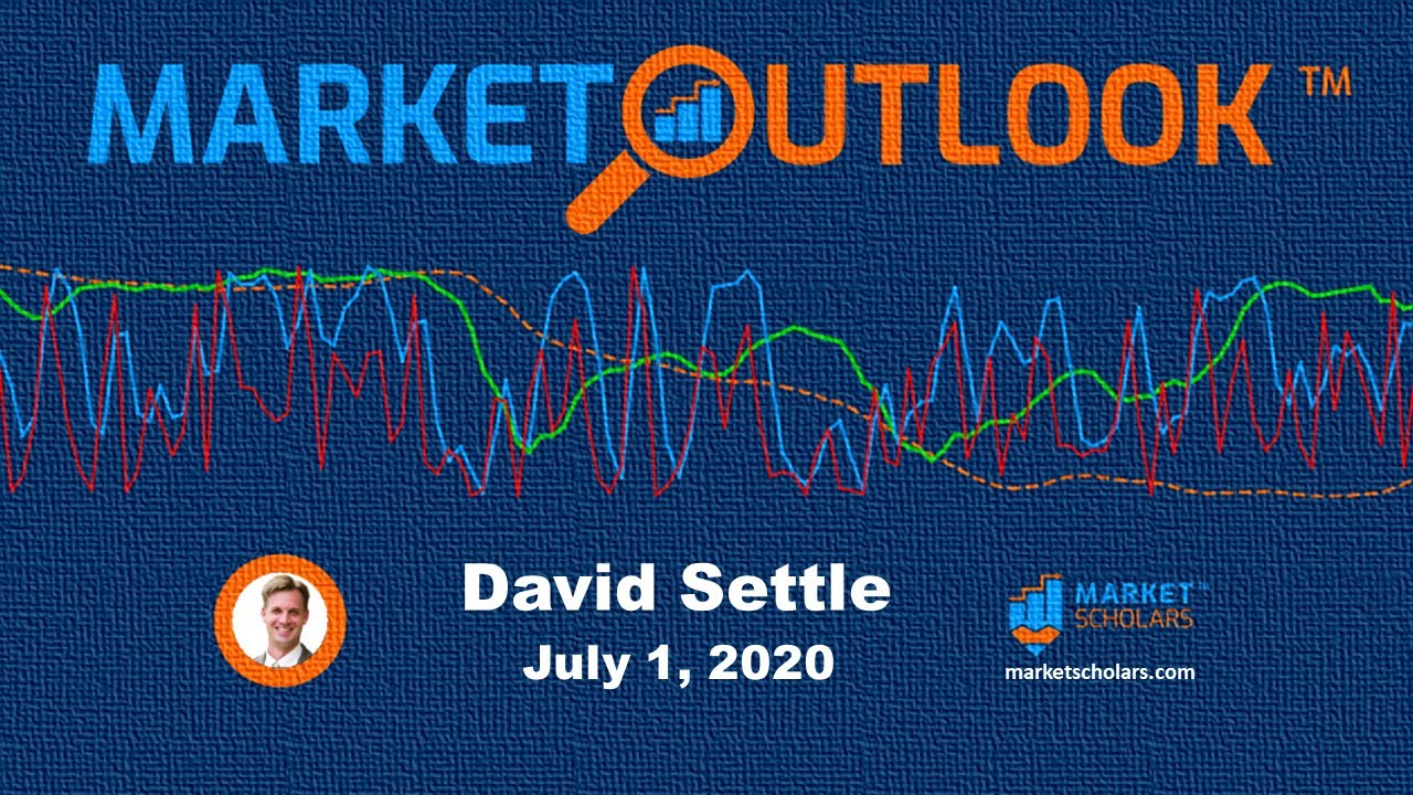Market Outlook - 07/01/2020 - David Settle