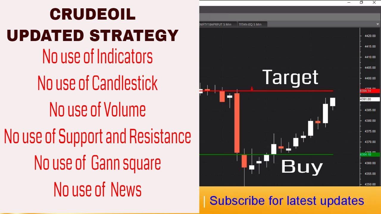 btc 155 strategia