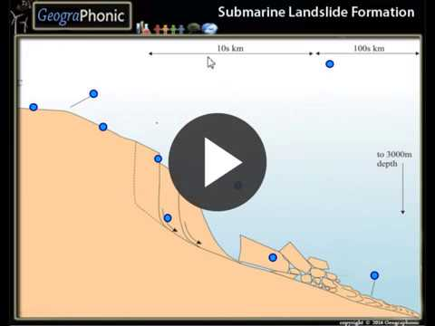 Submarine Landslide Formation,  mobile submarine flow, turbidity current,