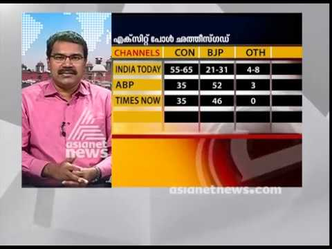 Assembly election 2018 : 5 states Exit poll results